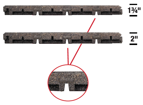 "Unity's 1 3/4"" and 2"" thick Pave-Land product series"