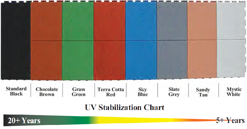 Pigmented Rubber Pavers Color Options BY UNITY