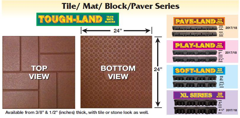 Technical Series on Playground Rubber Tiles