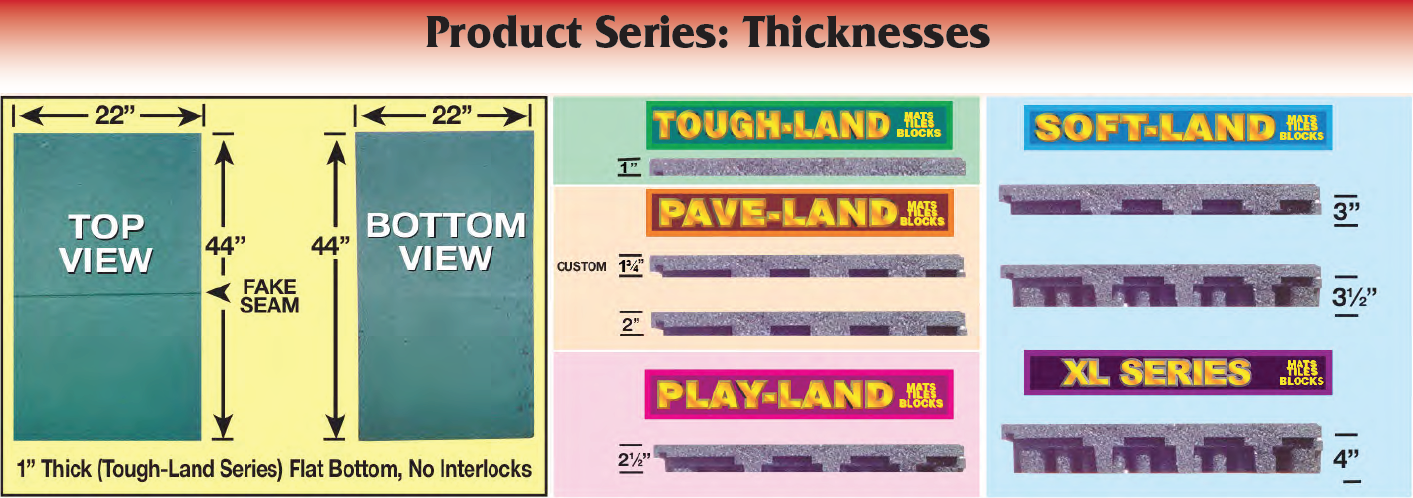 Unity's Product Series showing all available thicknesses