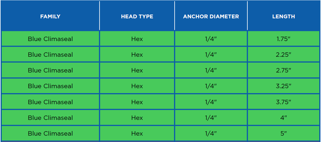 Anchor-bolt Information pertaining to family, head, width and length
